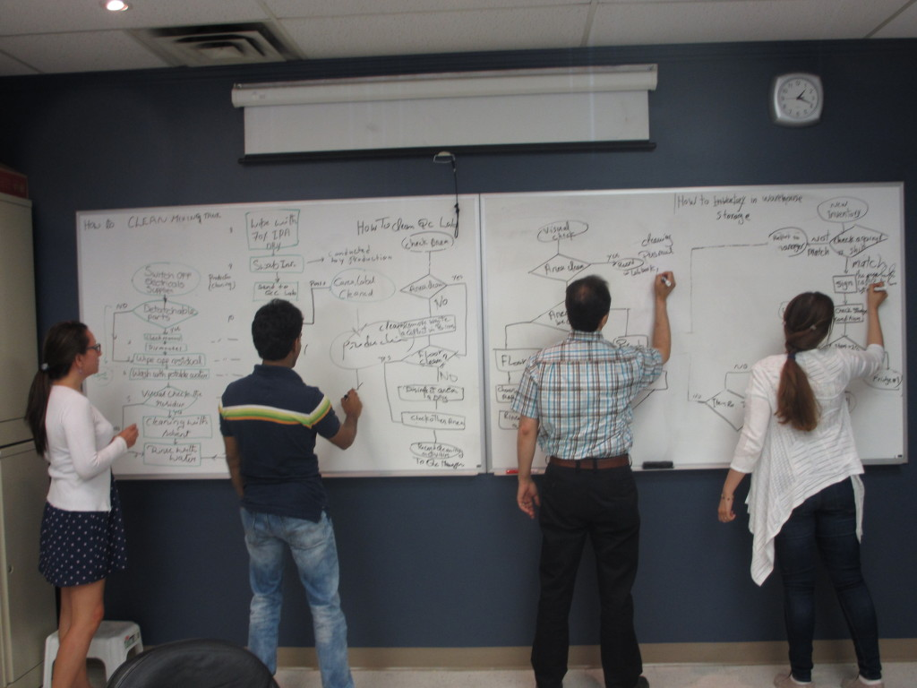 AAPS FTSQ Class - May 26, 2015 205